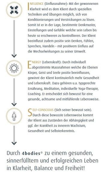 4bodies-system2